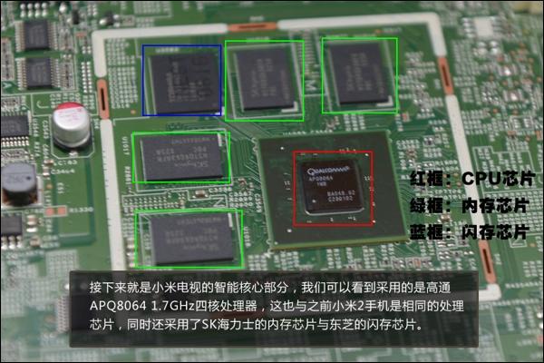 下面就是小米电视的电源板部分,采用黄色大板设计,上面分散式